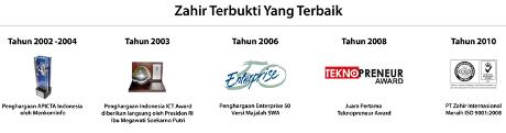 software akuntansi keuangan terbaik indonesia