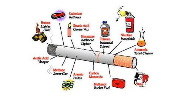 tabiat rokok